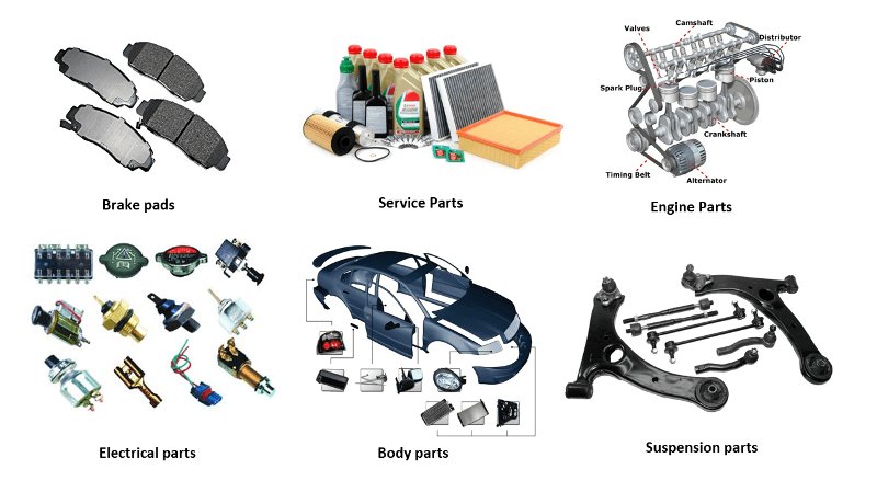 motor spares store business plan